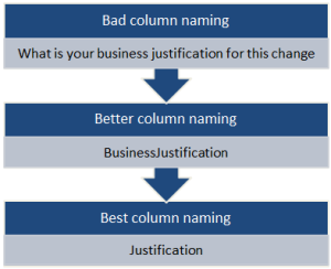 column-internal-names-06