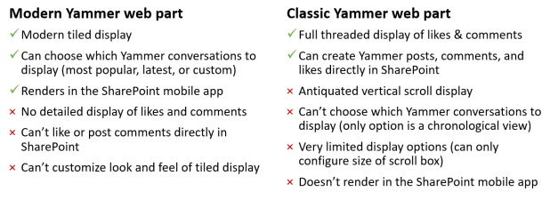 Yammer web part 10