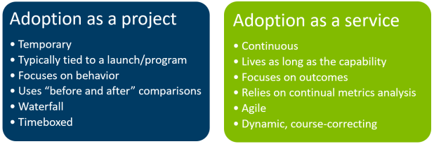 Adoption project or service-01