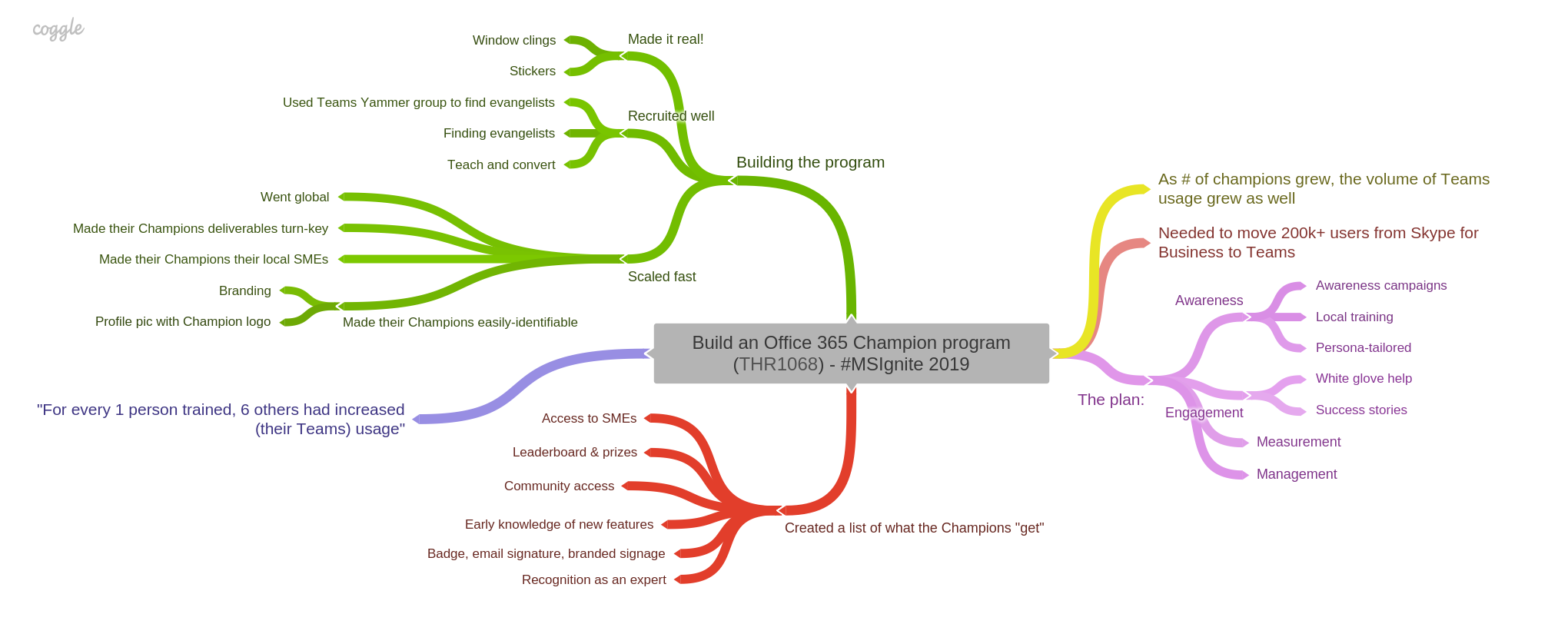 Build_an_Office_365_Champion_program_THR1068_-_MSIgnite_2019.png